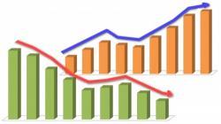 Prognozy z ostatnich tygodni:Prawo i Sprawiedliwość 45,9-49,1%