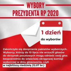 Poczta Polska przypomina