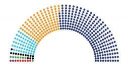 Prognozy z ostatnich tygodni:W Sejmie dla PiS 243-259 mandatów