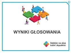 33 650 zł dla ZSS nr 4 w Konstantynowie Łódzkim