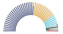 Prawybory 6 października 2019