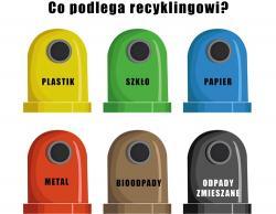 Unia Europejska wymusza zmiany w gospodarowaniu odpadami